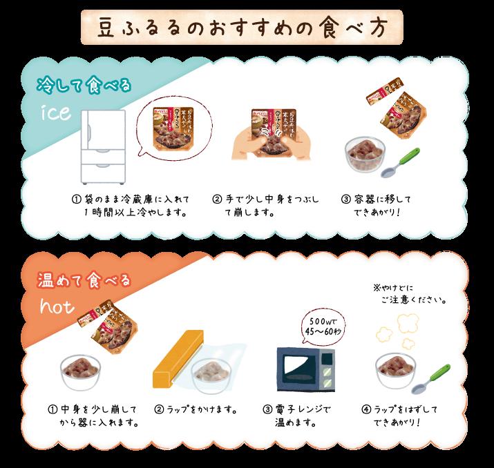 豆ふるるのおすすめの食べ方