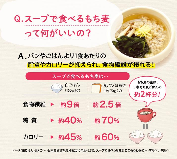 スープで食べるもち麦って何がいいの?