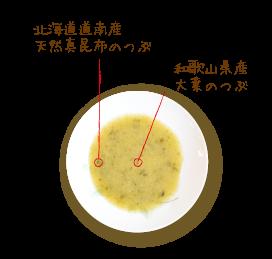 酢みそ丸皿
